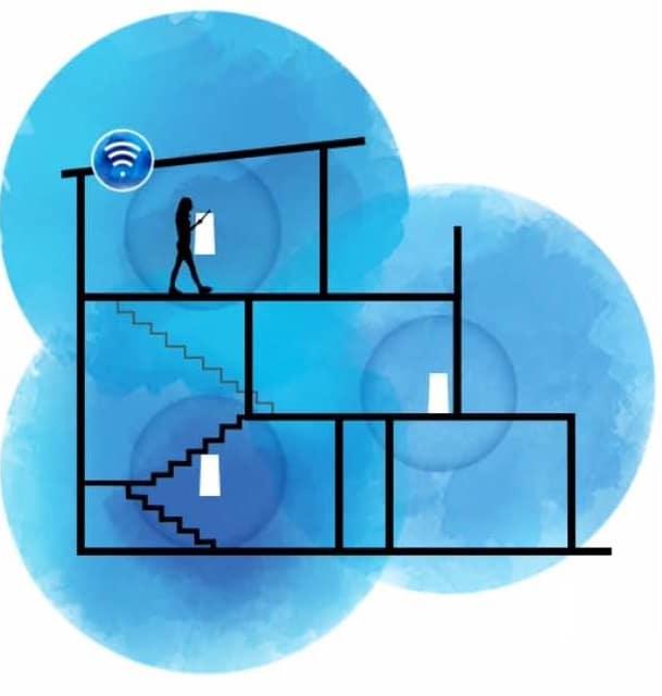 nätverk optimering
